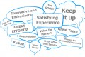 Purpose and benefits of learning mobility: testimonials from participants