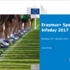 EOSE attended the Sport Infoday in Brussels