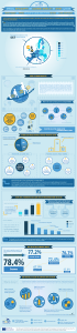 EOSE_infographics_learningmobility_v2