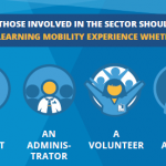 Do you want a ticket to learning mobility in sport?